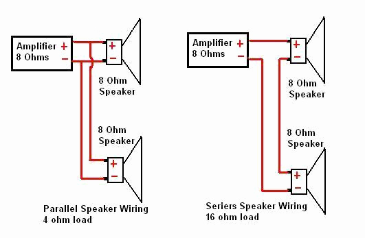 Series Speaker Diagram | Wiring Diagram on