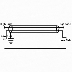 Balanced To Unbalanced Wiring Diagram on balanced to unbalanced cable, balanced xlr wiring, balanced to unbalanced op-amp,